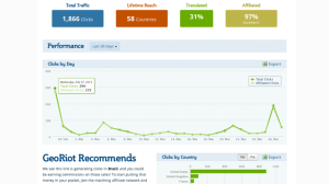 Affiliate link performance reporting software
