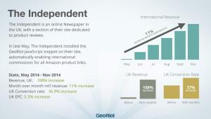 "british newspaper ""the independent"" affiliate marketing"