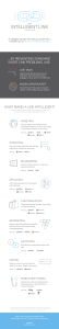 Intelligent Link Infographic