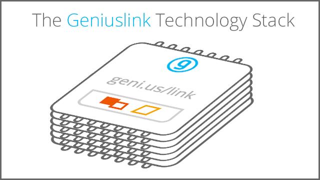 Geniuslink Technology Stack