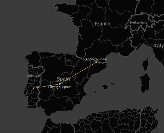 Amazon.es Mappings
