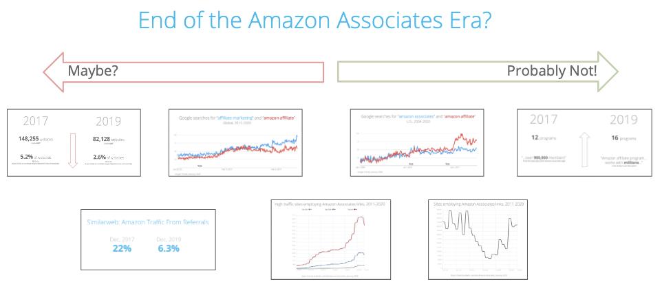 End of the Amazon Associates Era?