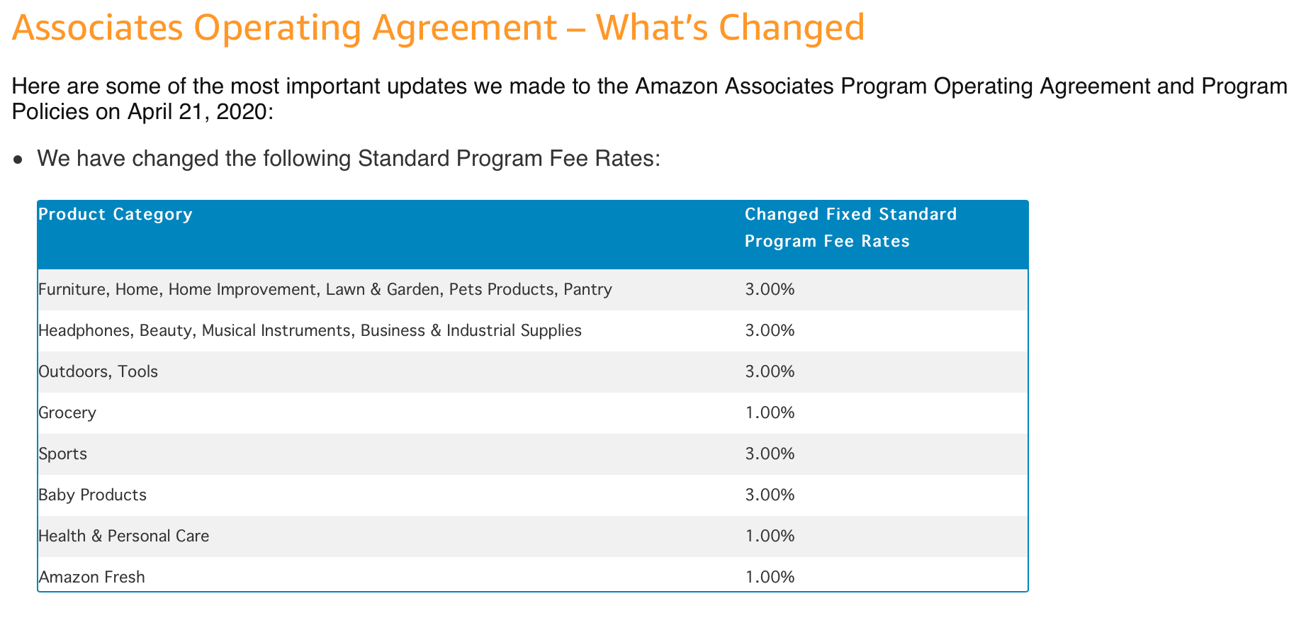 Associates Operating Agreement - What's Changing