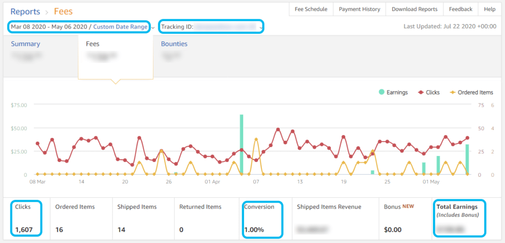 Amazon test tracking ID, screenshot with the data visible.