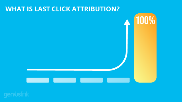 Last Click Attribution